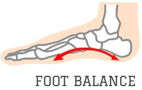 足首整体で整体技術向上